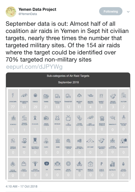 Whither Yemen Beyond the Horizon ISSG