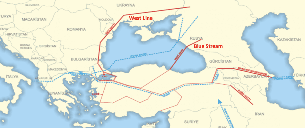 Turkish Stream or Russian Stream: Who gets the most profit from the pipeline