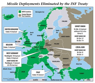 NATO Prepares for the Absence of INF Treaty 1 Beyond the Horizon ISSG