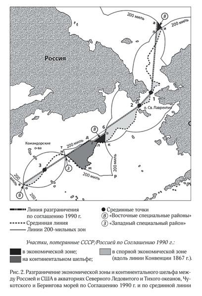 Annex 3 Russina Sea Policy