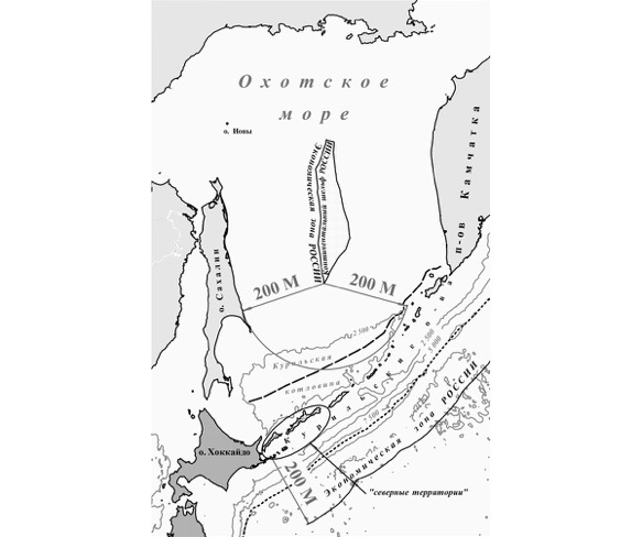 Annex 4 Russian Sea Policy