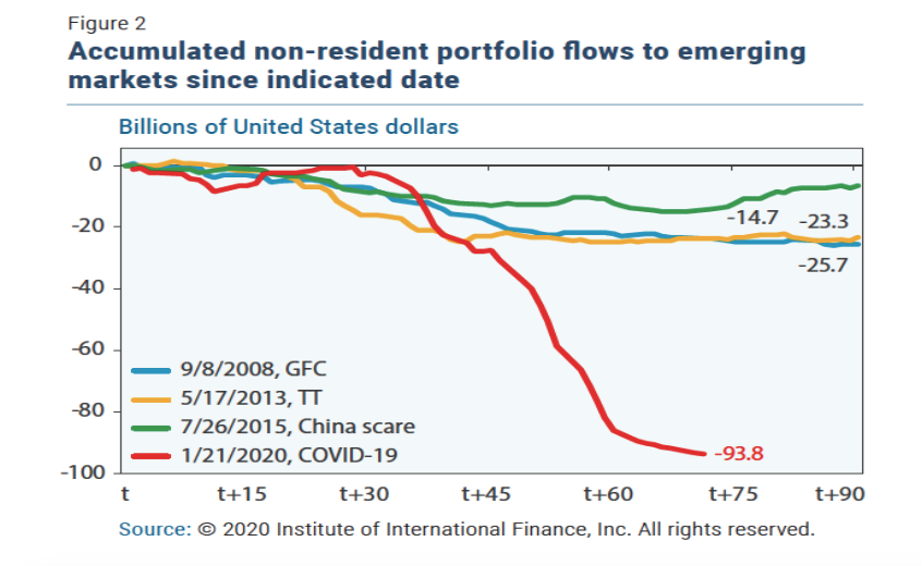 Picture 3 Emerging Oil Markets Beyond the Horizon ISSG