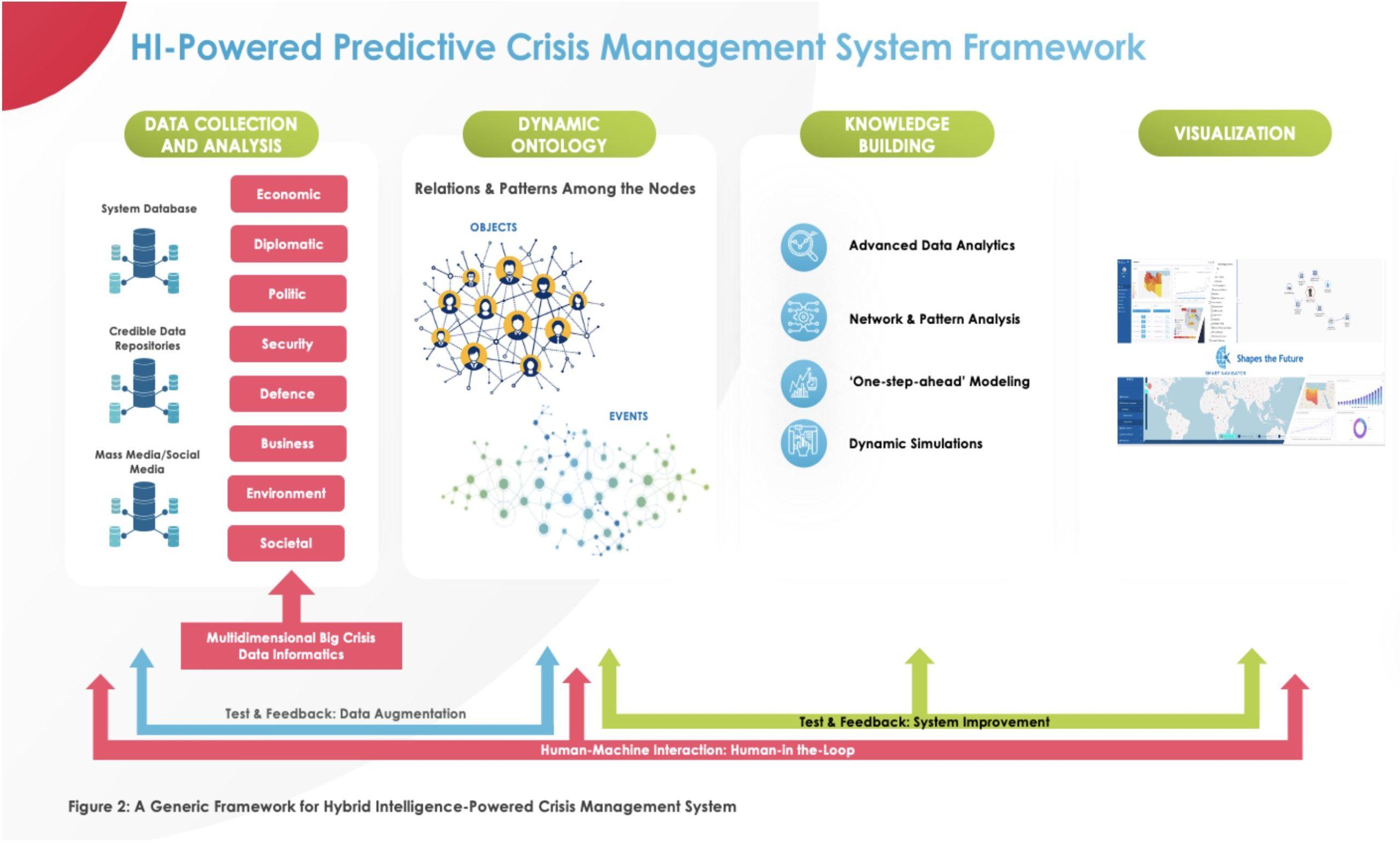 Predictive Crisis Management_IMAGE-2